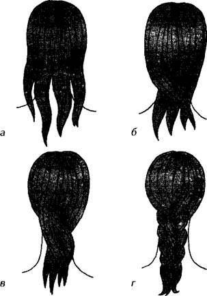Схема плетения оригинальной косы из четырех прядей. будет ведущей и проделает тот же путь (рис. 124в).